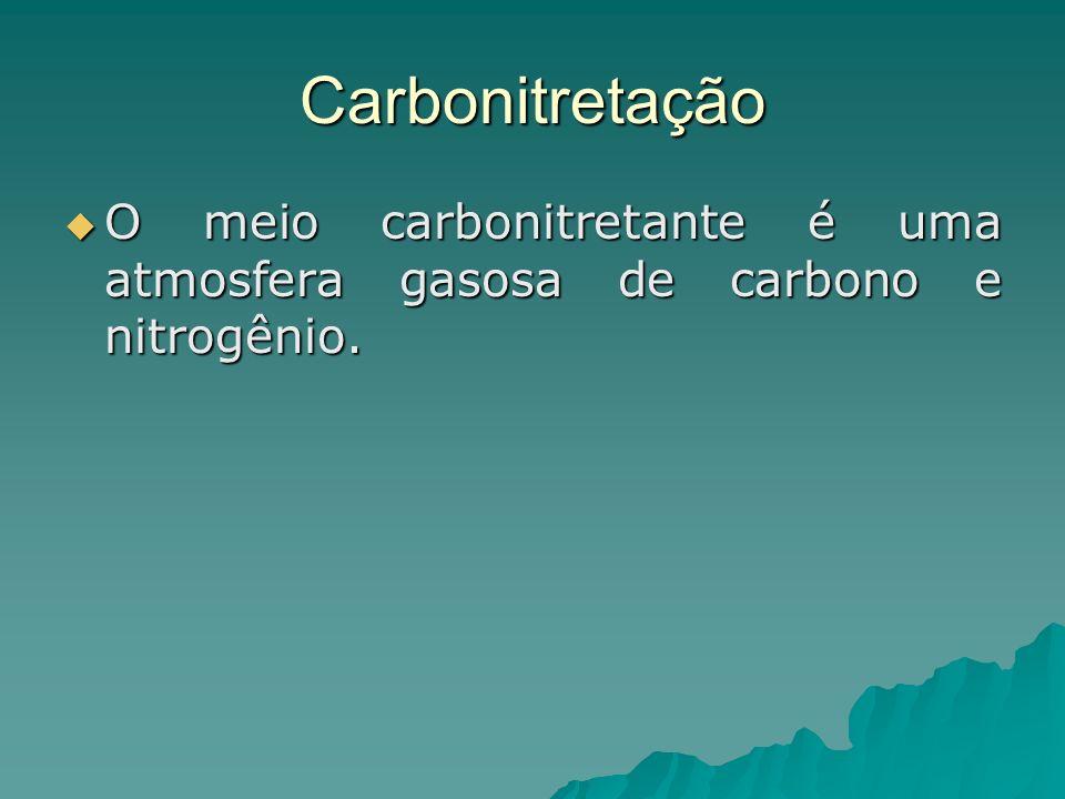 Carbonitretação O meio carbonitretante é uma atmosfera gasosa de carbono e nitrogênio.