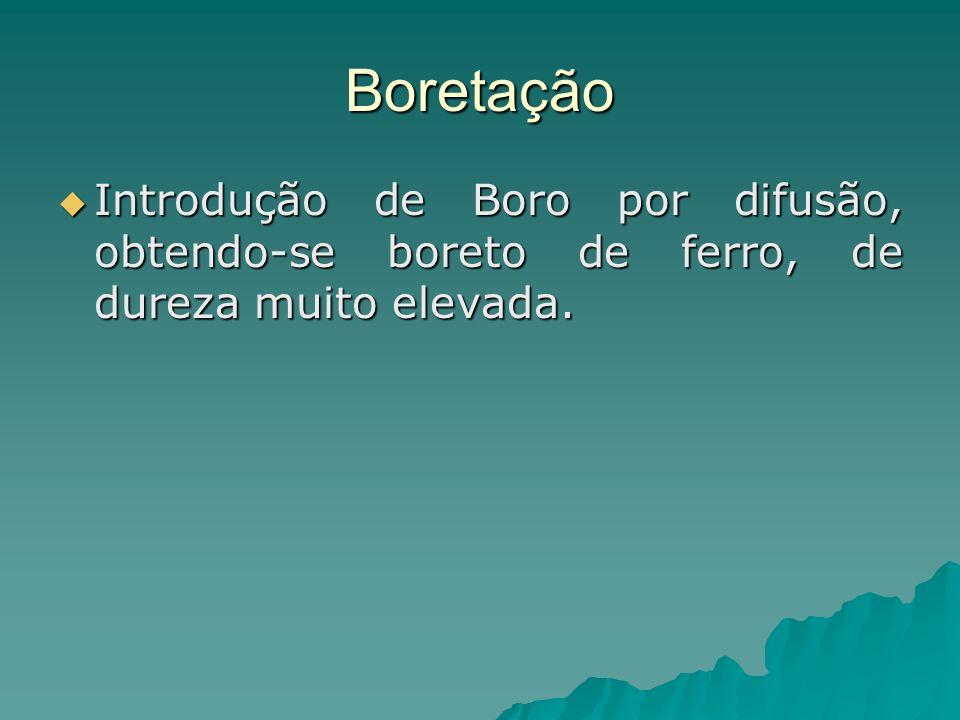 Boretação Introdução de Boro por difusão, obtendo-se boreto de ferro, de dureza muito elevada.