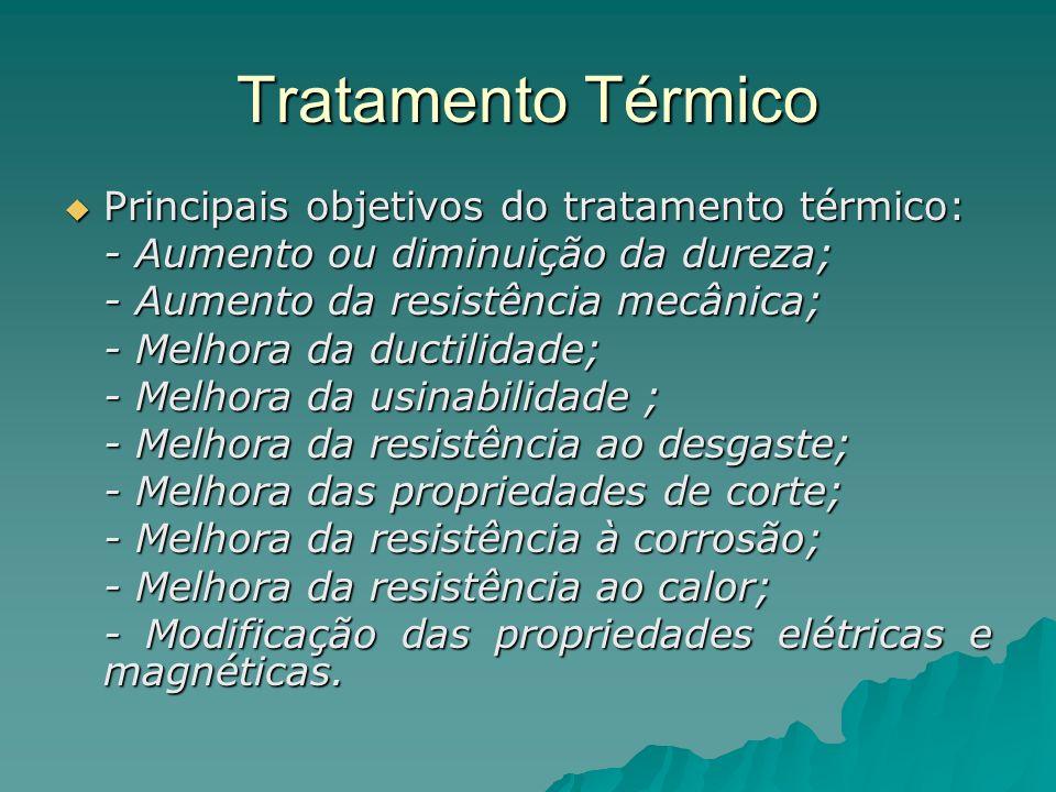 Tratamento Térmico Principais objetivos do tratamento térmico: