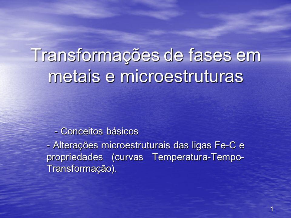 Transformações de fases em metais e microestruturas