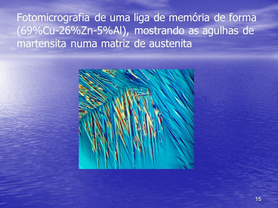 Fotomicrografia de uma liga de memória de forma (69%Cu-26%Zn-5%Al), mostrando as agulhas de martensita numa matriz de austenita