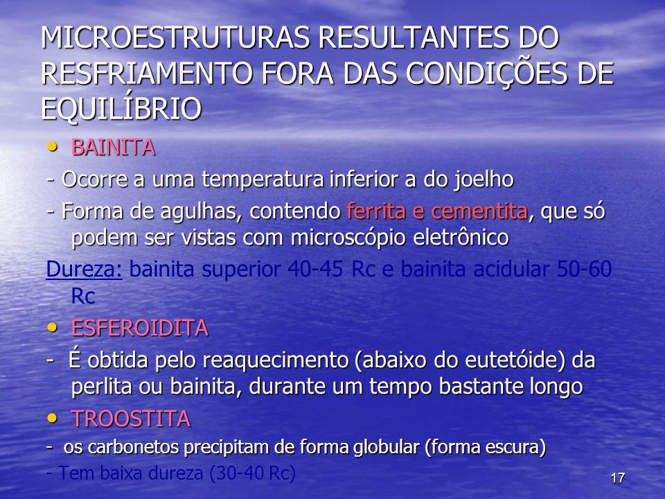 MICROESTRUTURAS RESULTANTES DO RESFRIAMENTO FORA DAS CONDIÇÕES DE EQUILÍBRIO
