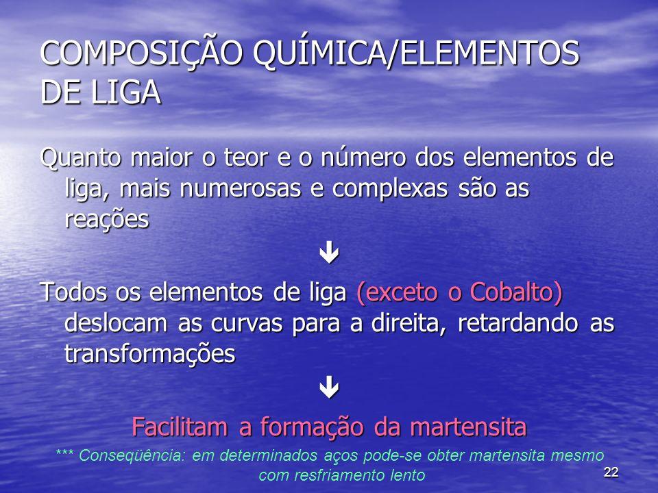 COMPOSIÇÃO QUÍMICA/ELEMENTOS DE LIGA