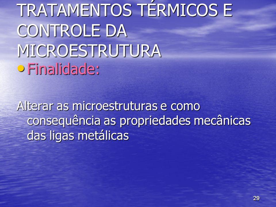 TRATAMENTOS TÉRMICOS E CONTROLE DA MICROESTRUTURA
