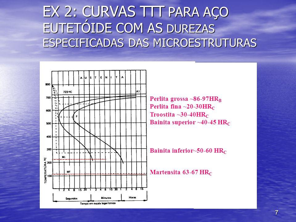 Perlita grossa ~86-97HRB Perlita fina ~20-30HRC. Troostita ~30-40HRC. Bainita superior ~40-45 HRC.