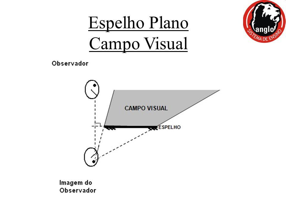 Espelho Plano Campo Visual