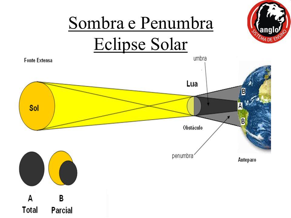 Sombra e Penumbra Eclipse Solar