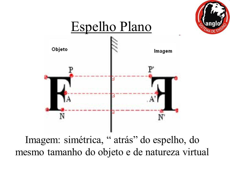 Espelho Plano Imagem: simétrica, atrás do espelho, do mesmo tamanho do objeto e de natureza virtual.
