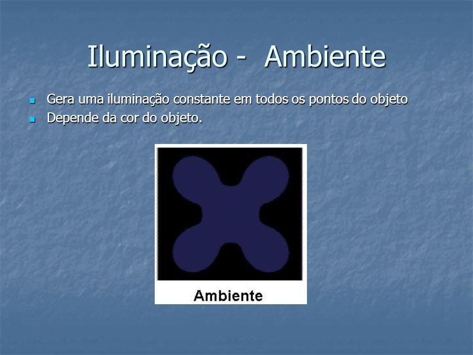 Iluminação - Ambiente Gera uma iluminação constante em todos os pontos do objeto.