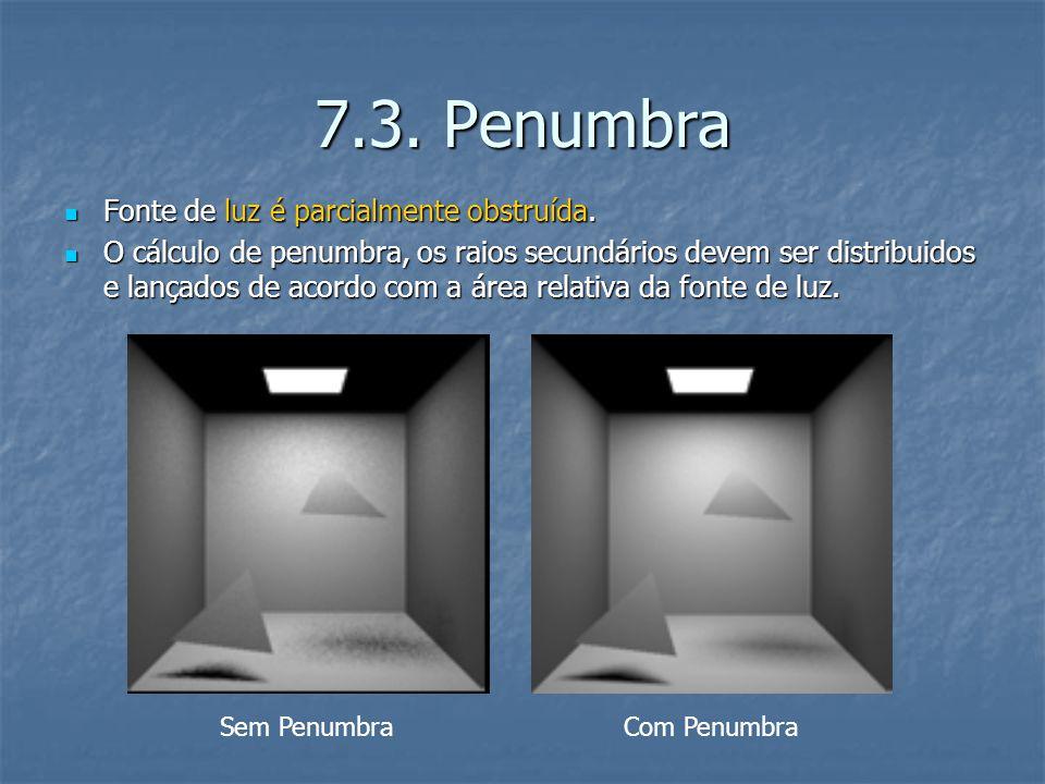 7.3. Penumbra Fonte de luz é parcialmente obstruída.