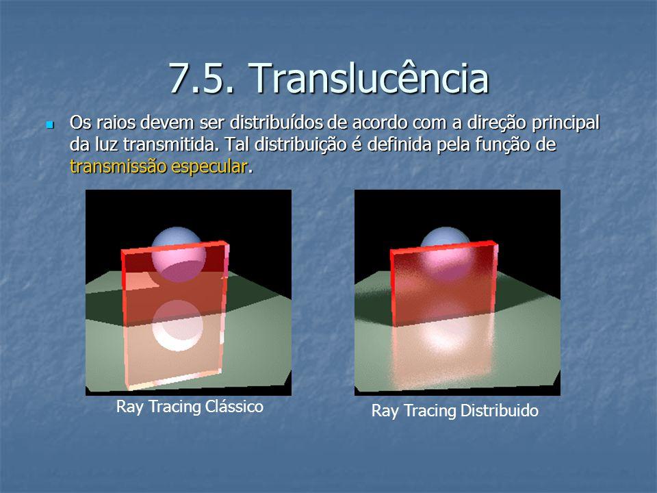 7.5. Translucência
