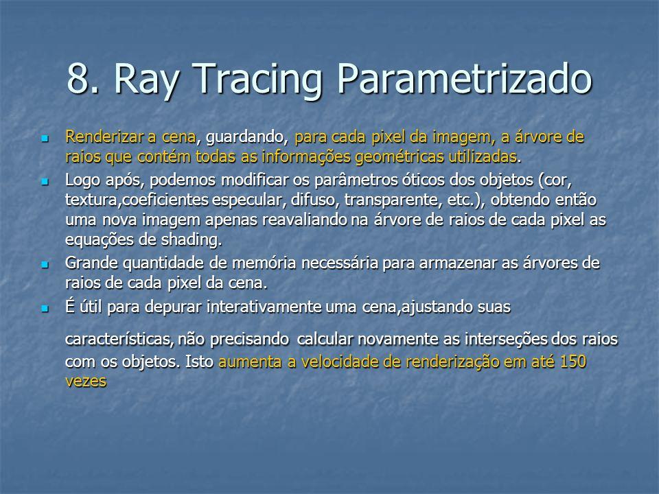 8. Ray Tracing Parametrizado