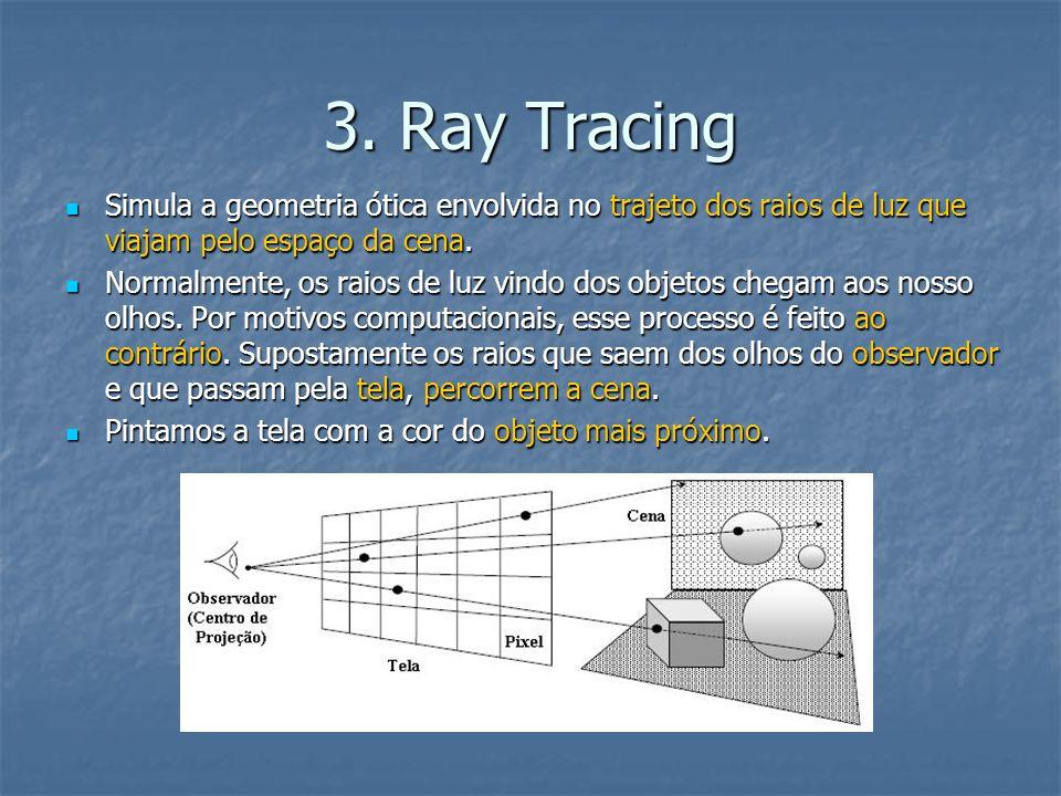 3. Ray Tracing Simula a geometria ótica envolvida no trajeto dos raios de luz que viajam pelo espaço da cena.