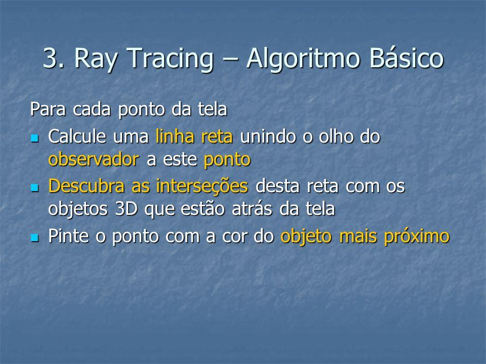 3. Ray Tracing – Algoritmo Básico