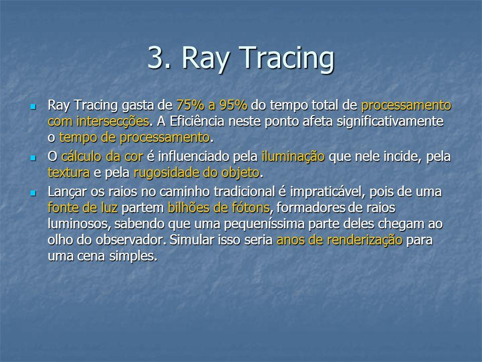3. Ray Tracing