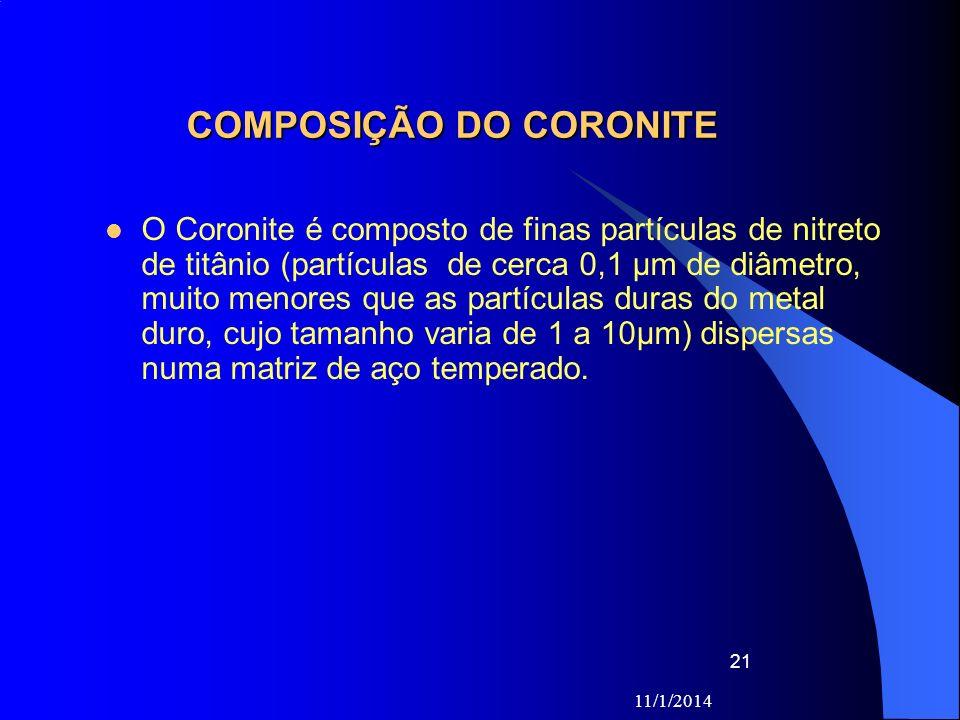 COMPOSIÇÃO DO CORONITE
