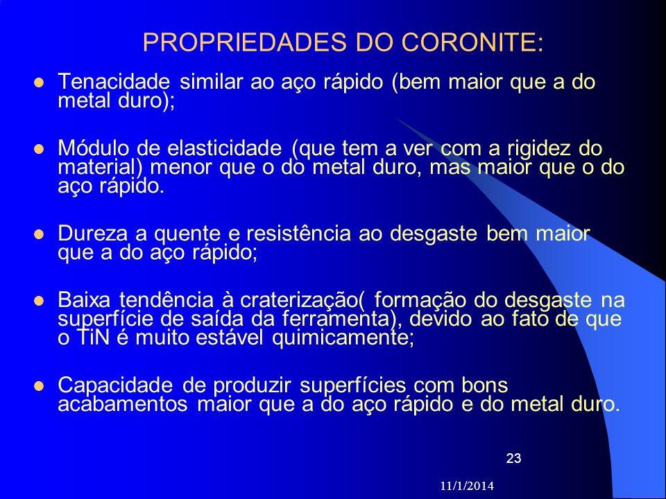 PROPRIEDADES DO CORONITE: