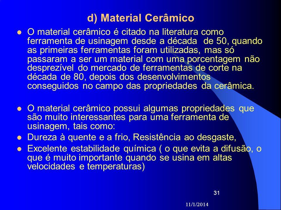 d) Material Cerâmico