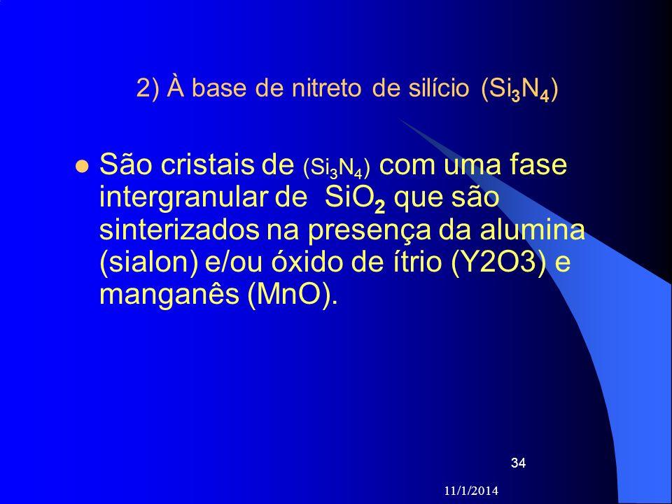 2) À base de nitreto de silício (Si3N4)