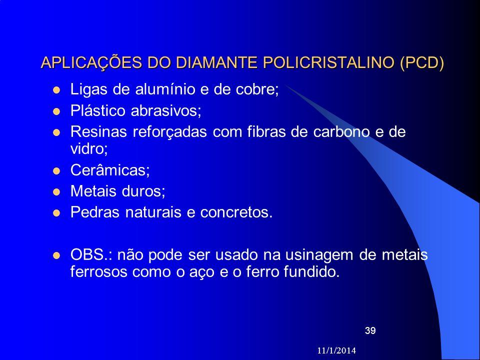 APLICAÇÕES DO DIAMANTE POLICRISTALINO (PCD)