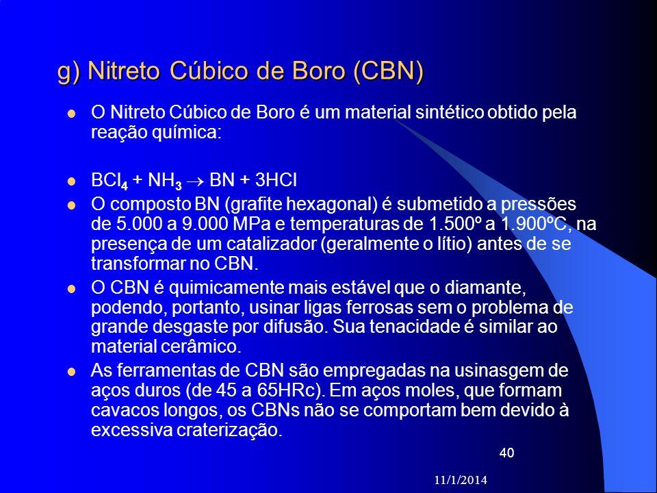 g) Nitreto Cúbico de Boro (CBN)