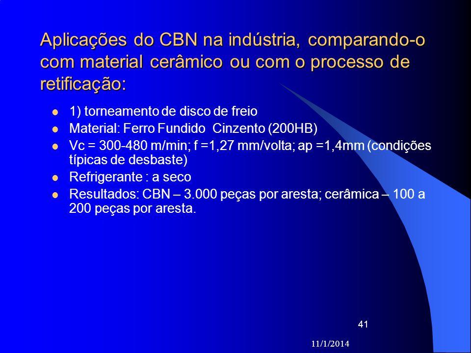 Aplicações do CBN na indústria, comparando-o com material cerâmico ou com o processo de retificação: