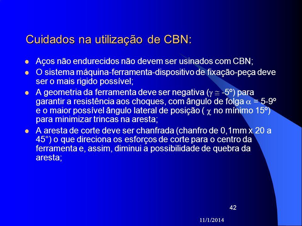 Cuidados na utilização de CBN:
