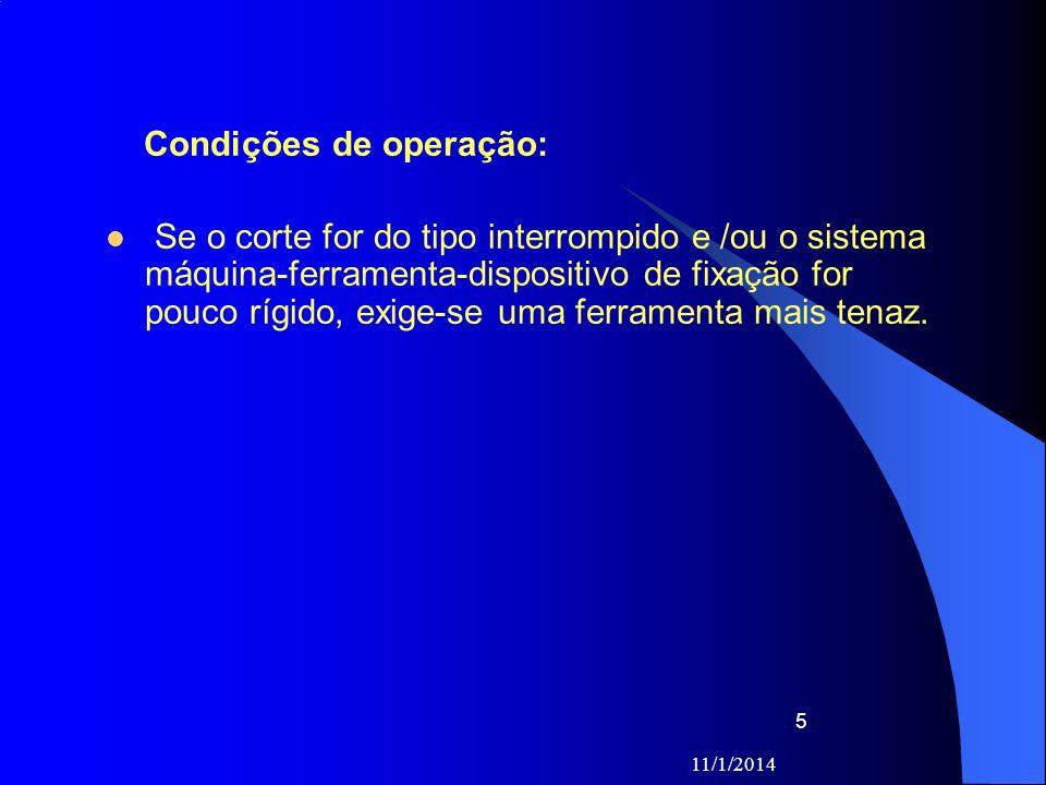 Condições de operação: