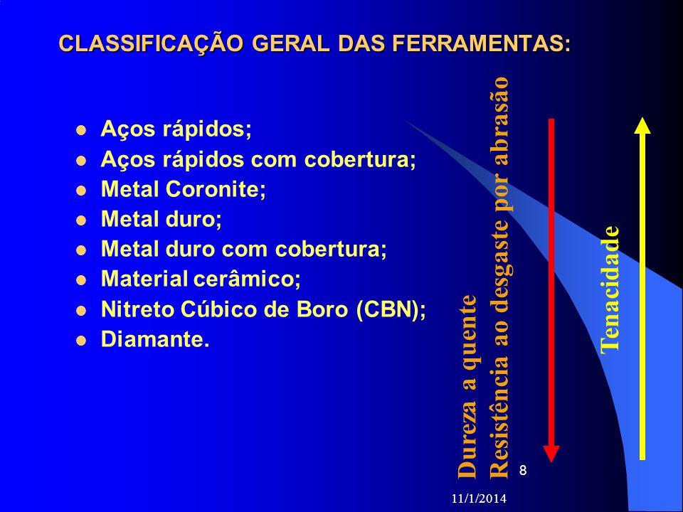 CLASSIFICAÇÃO GERAL DAS FERRAMENTAS: