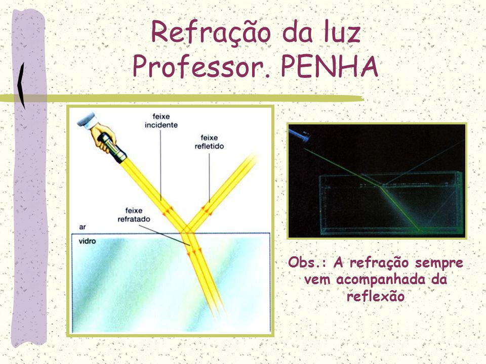 Refração da luz Professor. PENHA