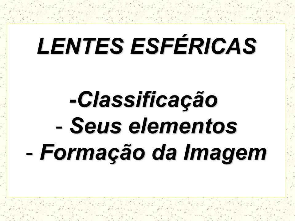 LENTES ESFÉRICAS -Classificação Seus elementos Formação da Imagem