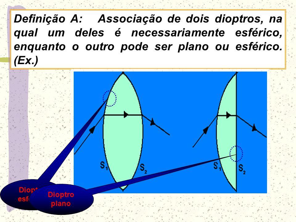 Definição A: Associação de dois dioptros, na qual um deles é necessariamente esférico, enquanto o outro pode ser plano ou esférico. (Ex.)