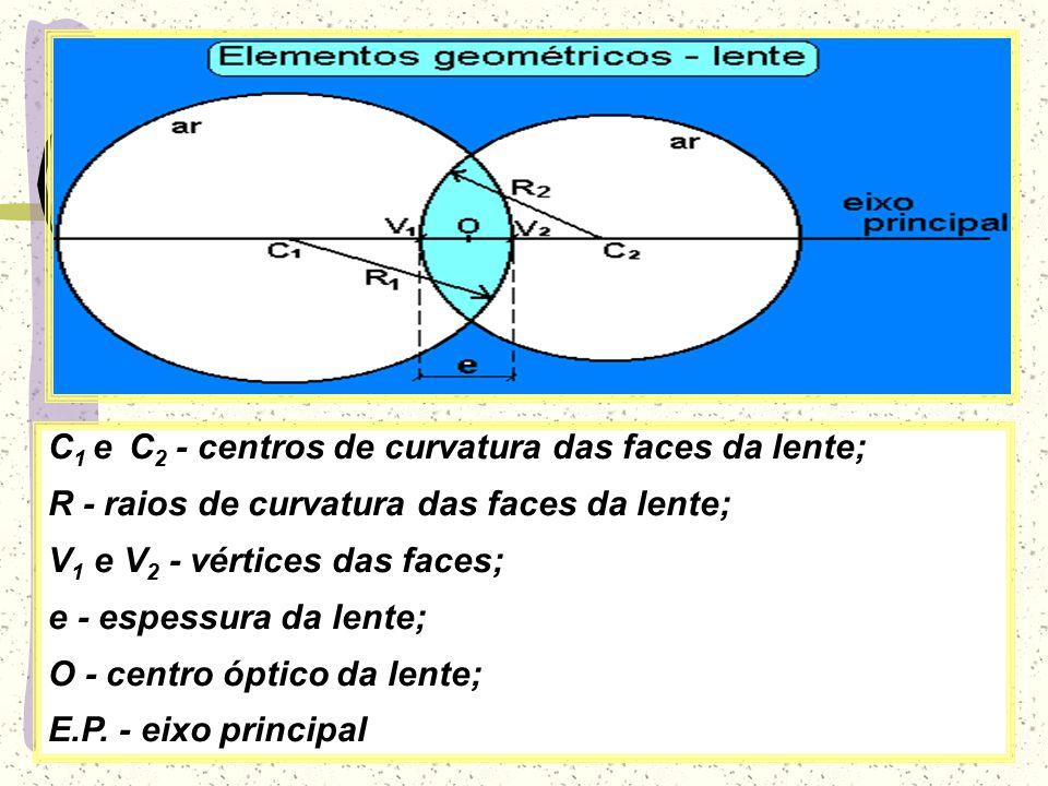 C1 e C2 - centros de curvatura das faces da lente;