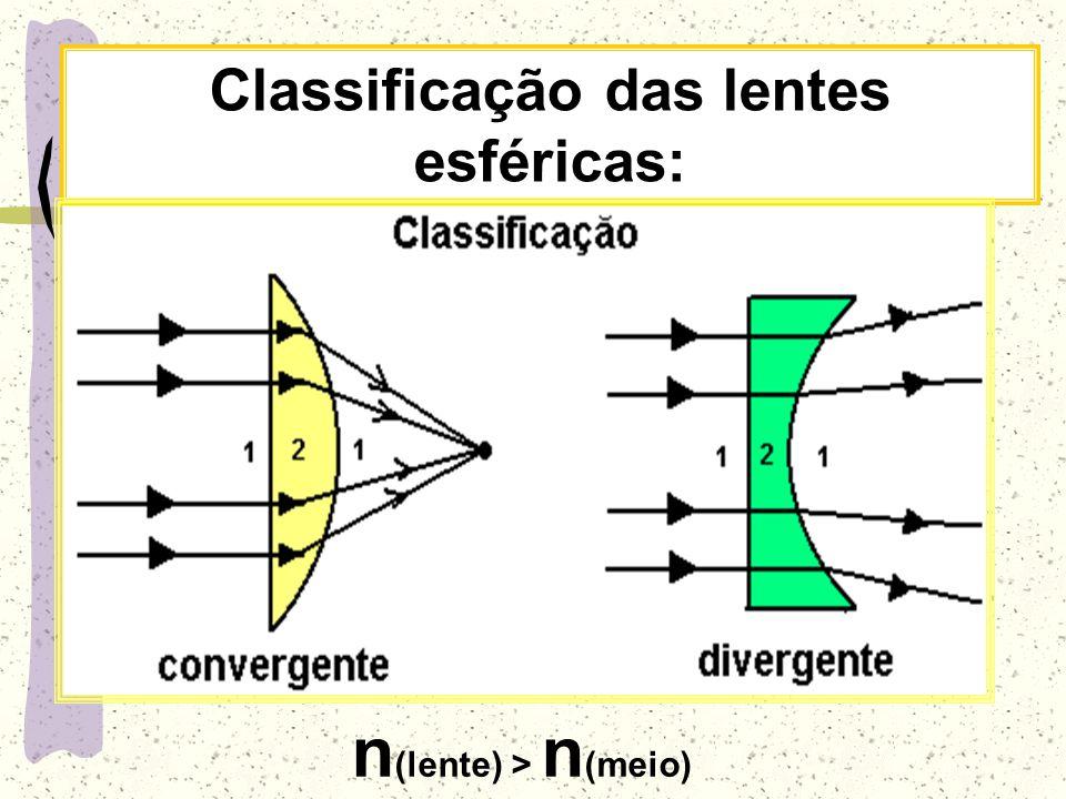 Classificação das lentes esféricas: