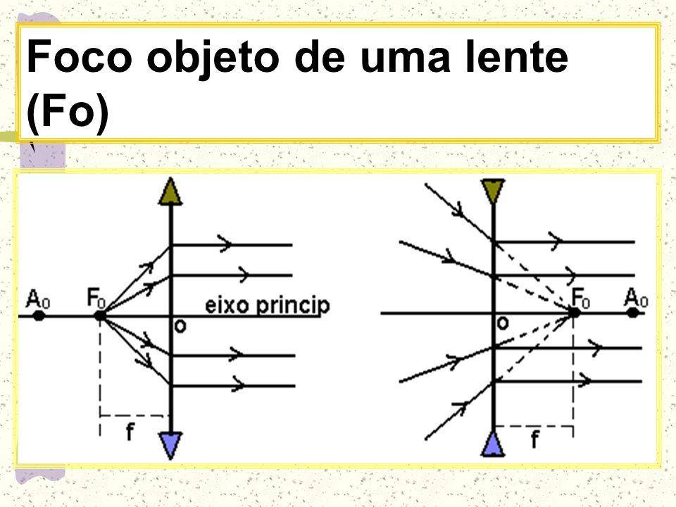 Foco objeto de uma lente (Fo)