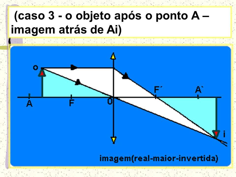 (caso 3 - o objeto após o ponto A – imagem atrás de Ai)