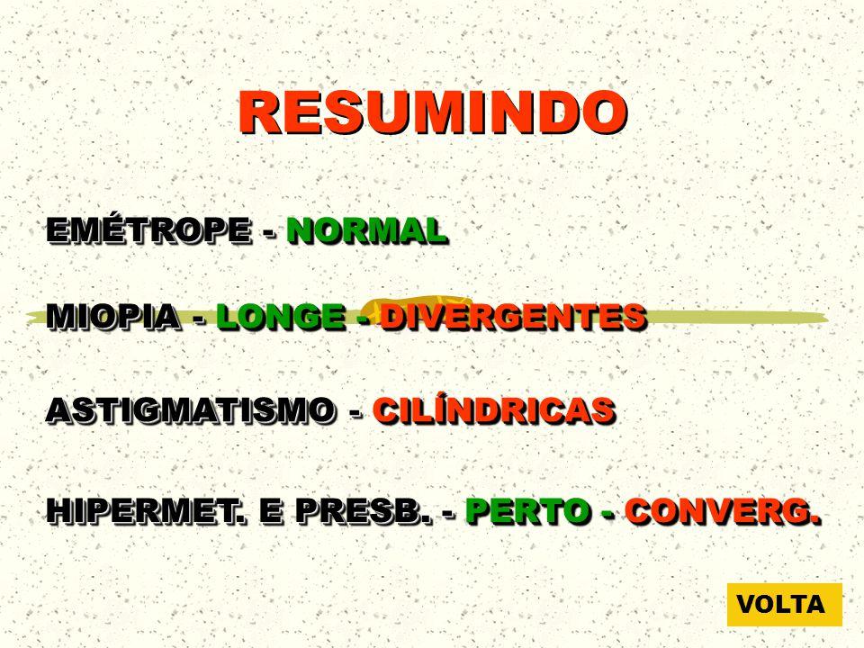 RESUMINDO EMÉTROPE - NORMAL MIOPIA - LONGE - DIVERGENTES