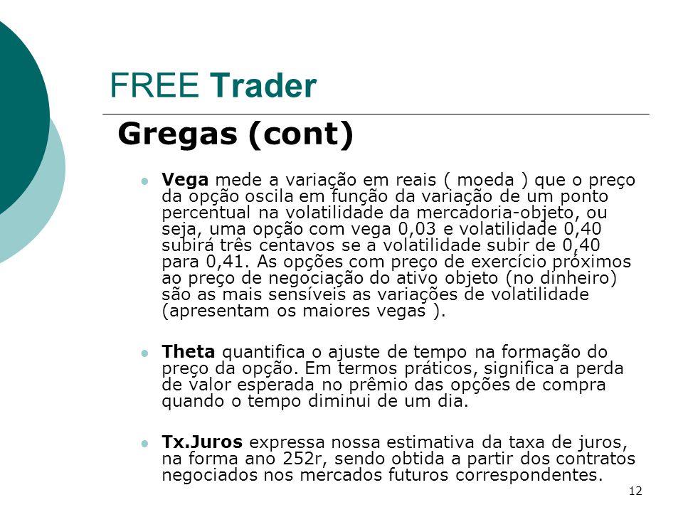 FREE Trader Gregas (cont)