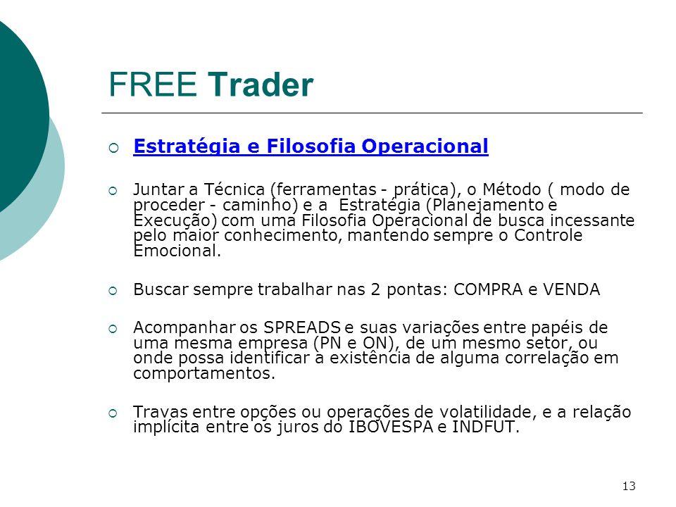 FREE Trader Estratégia e Filosofia Operacional