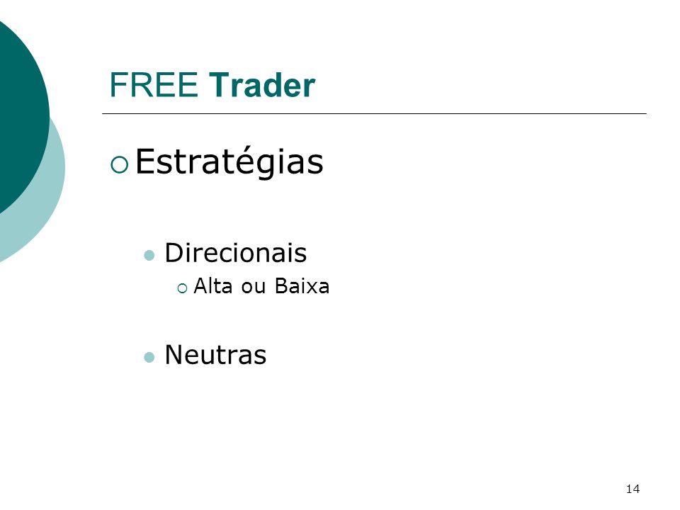 FREE Trader Estratégias Direcionais Alta ou Baixa Neutras
