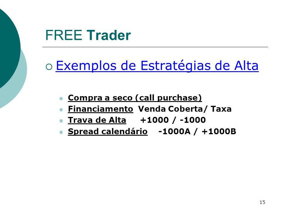 FREE Trader Exemplos de Estratégias de Alta