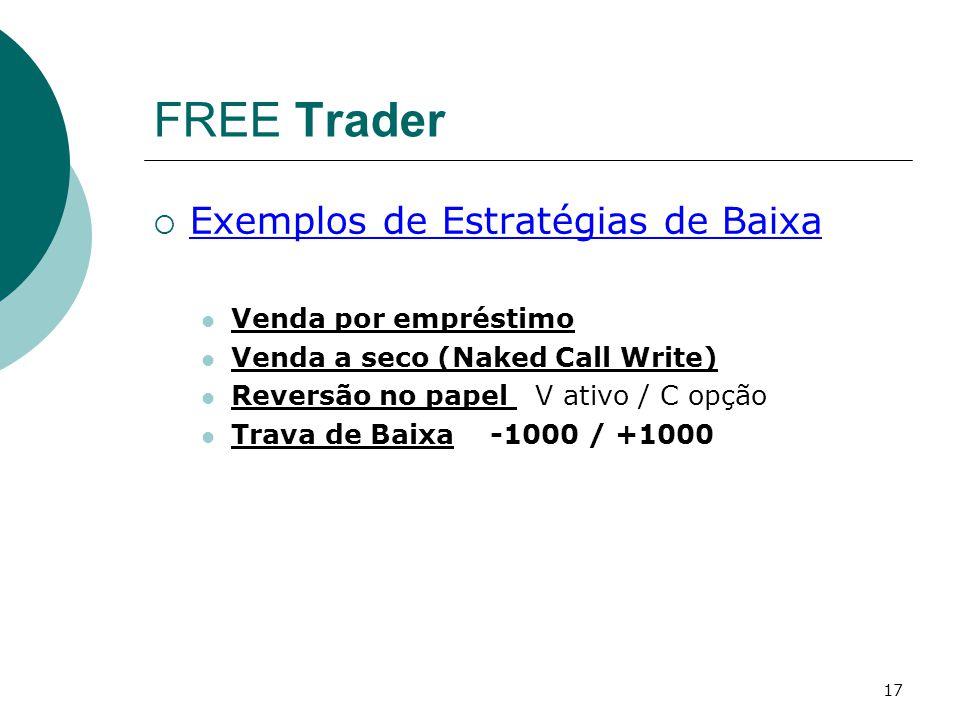 FREE Trader Exemplos de Estratégias de Baixa Venda por empréstimo