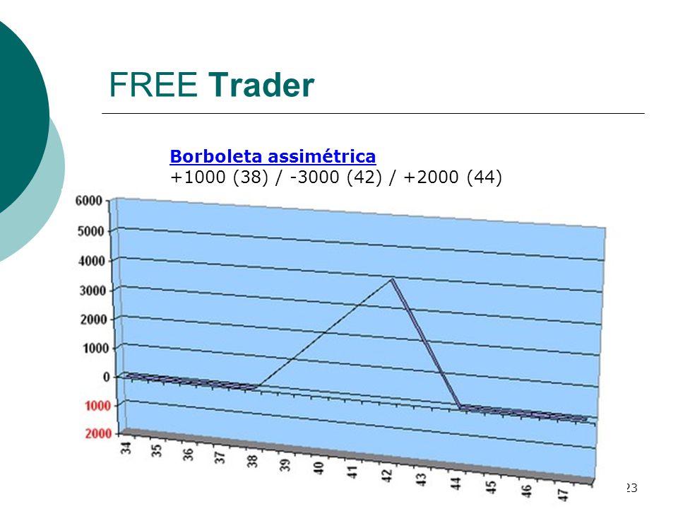 FREE Trader Borboleta assimétrica +1000 (38) / -3000 (42) / +2000 (44)
