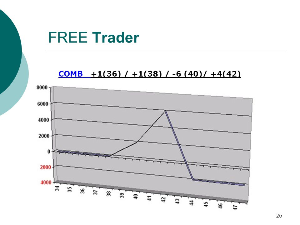 FREE Trader COMB +1(36) / +1(38) / -6 (40)/ +4(42)