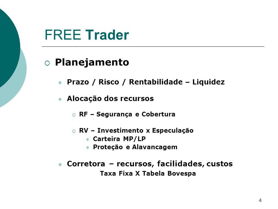 FREE Trader Planejamento Corretora – recursos, facilidades, custos