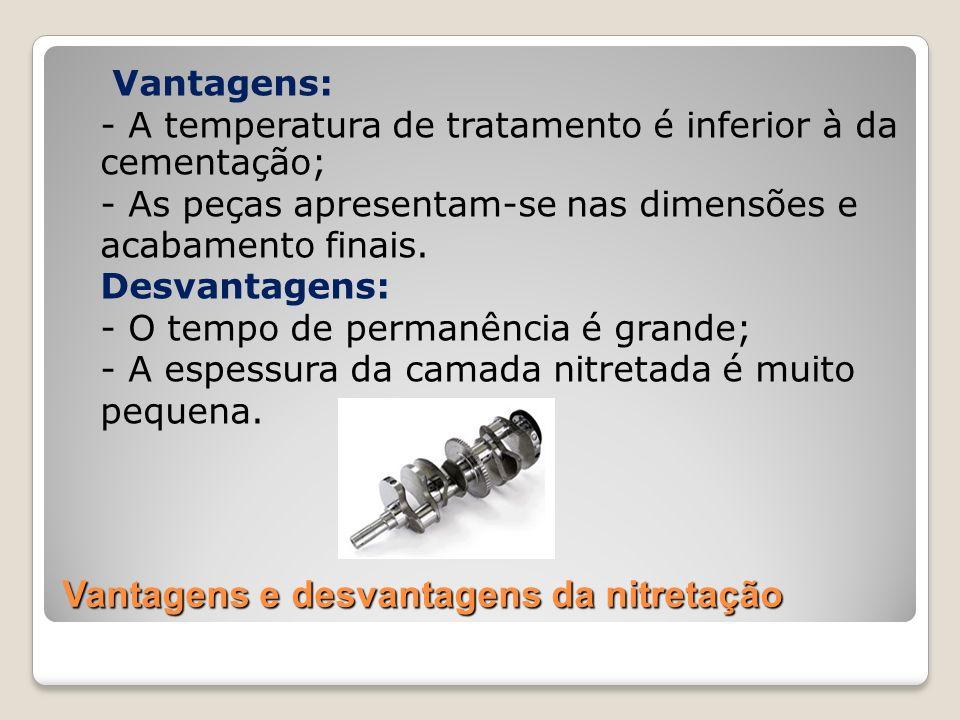 Vantagens e desvantagens da nitretação