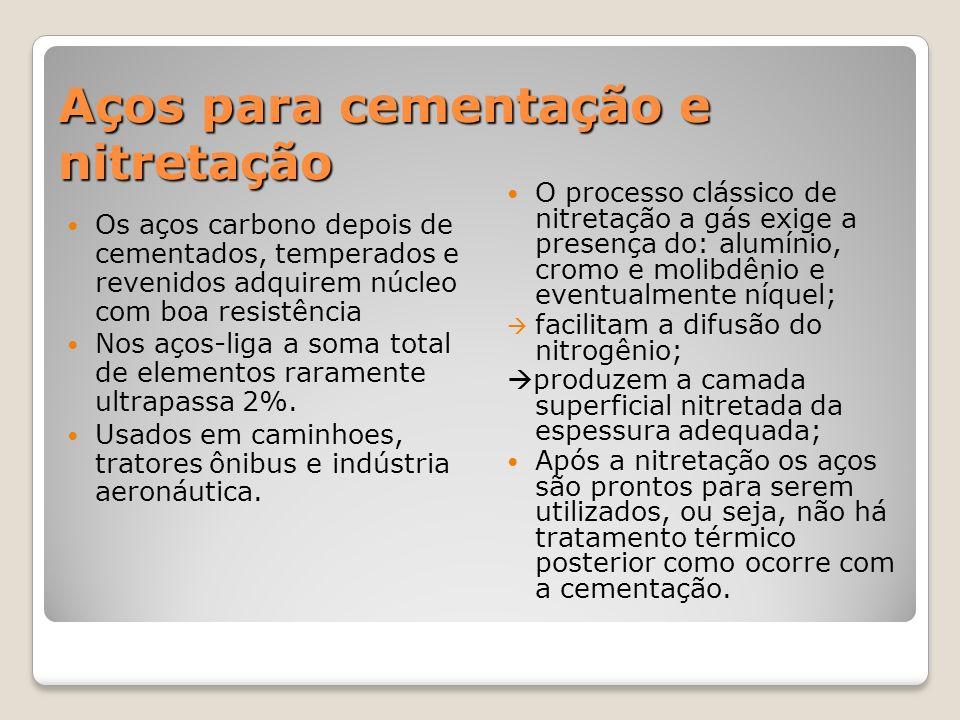 Aços para cementação e nitretação