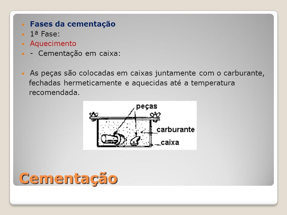 Cementação Fases da cementação 1ª Fase: Aquecimento