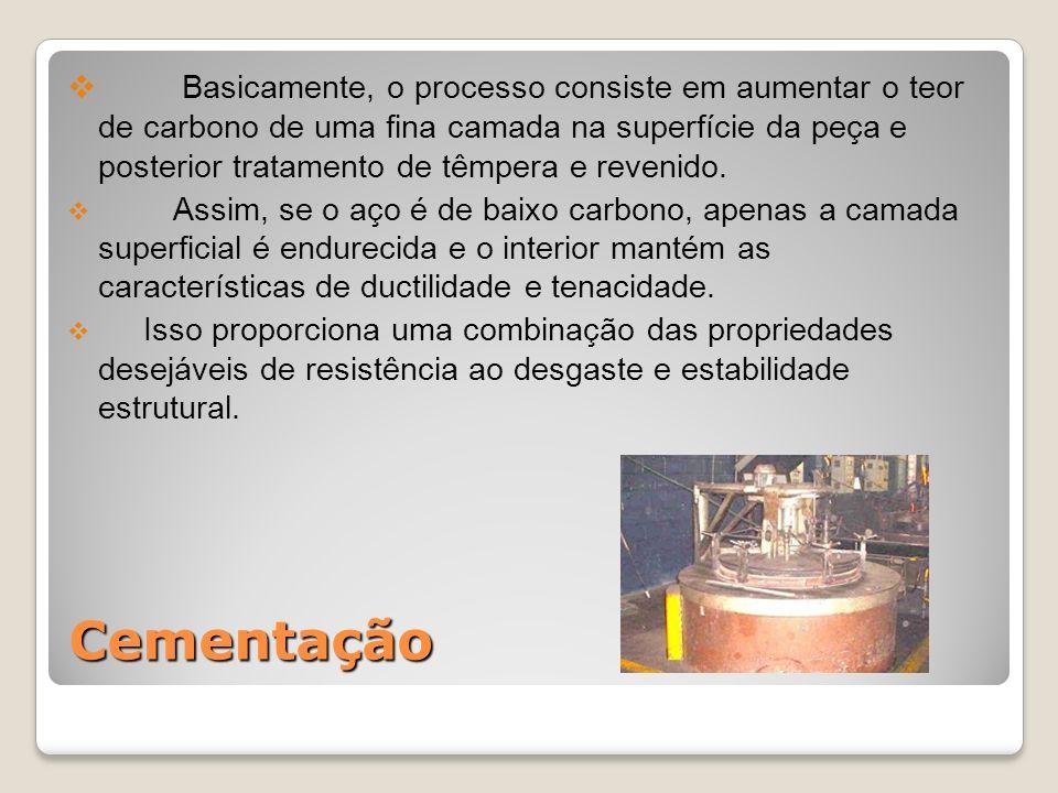 Basicamente, o processo consiste em aumentar o teor de carbono de uma fina camada na superfície da peça e posterior tratamento de têmpera e revenido.