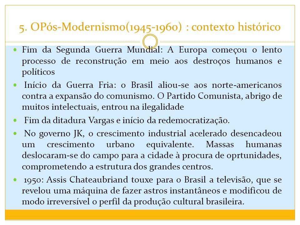 5. OPós-Modernismo(1945-1960) : contexto histórico